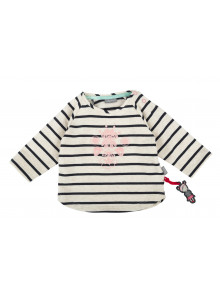 Sigikid Sweater gestreift